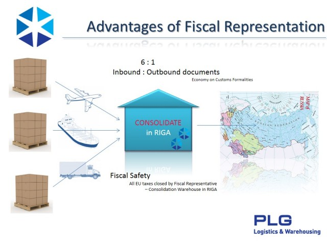 Advantages of Fiscal Representation